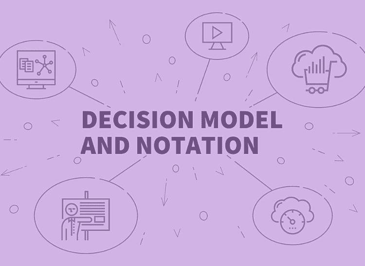 O que é DMN - Decision model notation e qual a relação com o BPMN?