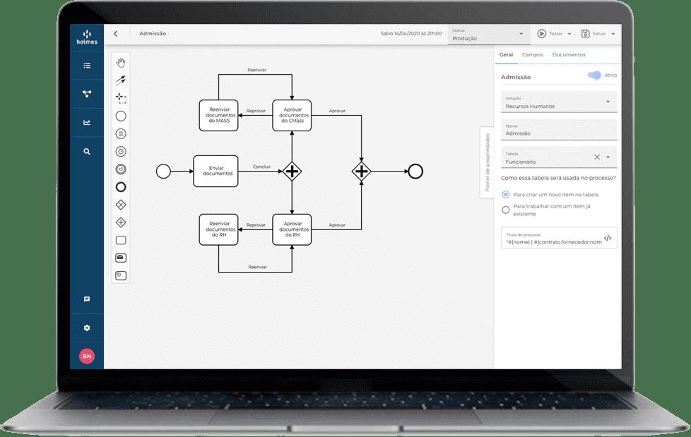 Desenhador de processos holmes- Mais fácil que o BPM e mais poderoso que o Kanban