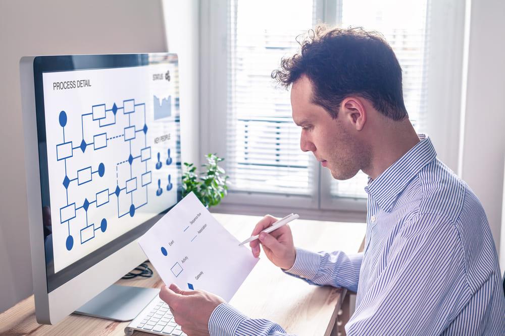 Por que uma ferramenta de gestão de processos?