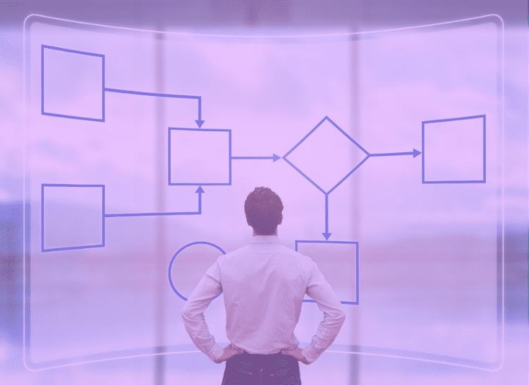 6 habilidades essenciais de um bom gerente de processos - Conheça os desafios deste profissional!